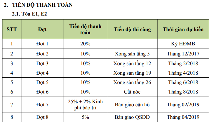 tien do thanh toan the emerald1